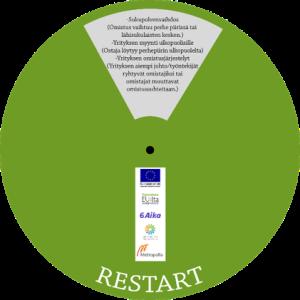 Restart-kiekko